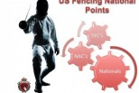 What are US Fencing National Points