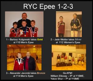 Northern California RYC Epee 1-2-3 - v4